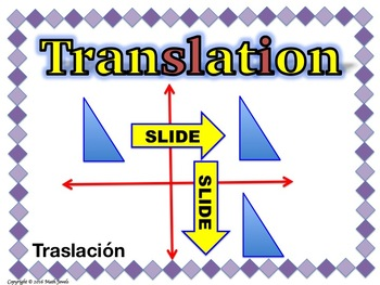 Geometry Word Wall with Example & Spanish Translation - 8th Grade