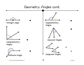 Geometry Worksheet: Angles 2nd-5th Grade
