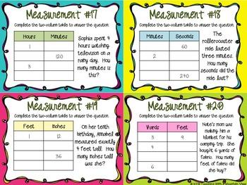 Geometry and Measurement Task Card Bundle