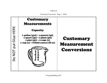 Geometry and Measurement INB Bundle Pack – 6th Grade TEKS