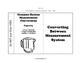 Geometry and Measurement INB Bundle Pack - 7th Grade TEKS