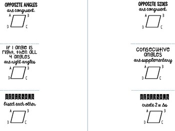 Geometry and Middle School Math - Parallelogram Foldable