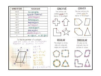Geometry and Middle School Math - Polygons
