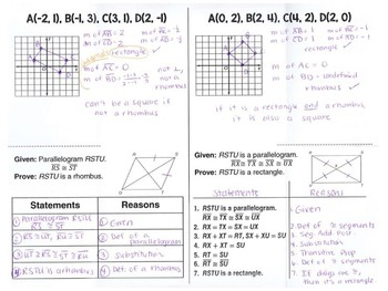 Geometry and Middle School Math - Rhombi and Squares Foldable