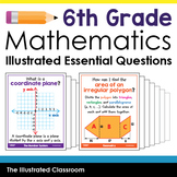 Essential Questions for 6th Grade Geometry and Number Sense