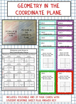 Geometry in the Coordinate Plane: Graphic Organizer and Task Cards