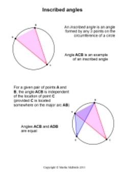 Geometry of a circle