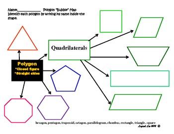 """Geometry polygon """"bubble"""" map"""