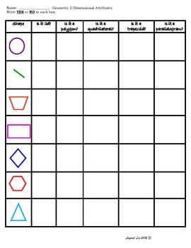 Geometry polygon check