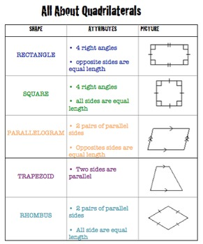 Geometry survival guide