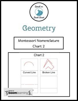 Geometry Nomenclature 2