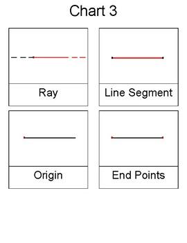 Geometry Nomenclature 3