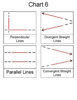Geometry Nomenclature 6
