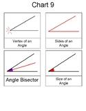 Geometry Nomenclature 9