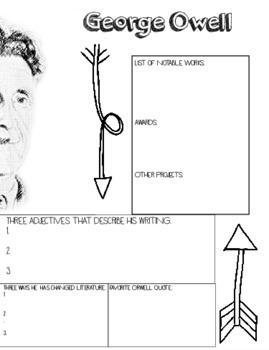 George Orwell Author Study, Animal Farm, 1984, Owell Novel Unit