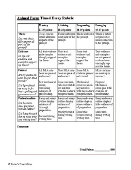 George Orwell S Animal Farm Essay Prompt And Rubric Common Core Aligned