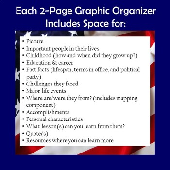 George W. Bush President Biography Research Graphic Organizer