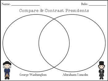 George Washington & Abraham Lincoln Biographical Timeline Sort