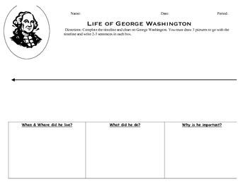 George Washington Biography Worksheet
