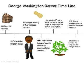 George Washington Carver Mini Unit