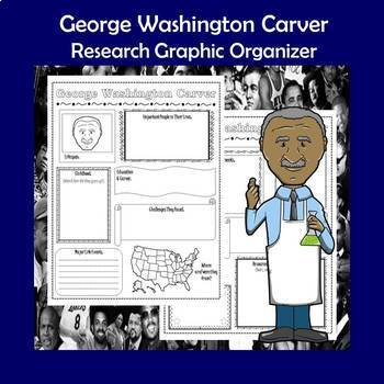 George Washington Carver Biography Research Graphic Organizer