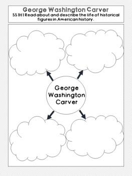 George Washington Carver Graphic Organizer Set