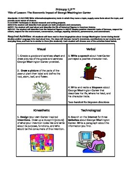 George Washington Carver Individualized Lesson Plan