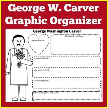 George Washington Carver Activity | George Washington Carver Biography