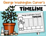 George Washington Carver Timeline {Kindergarten and First Grade} Social Studies