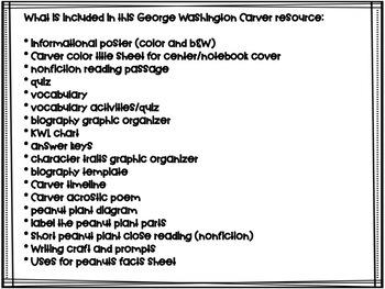 George Washington Carver biography famous Americans inventors black history