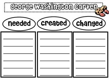 George Washington Carver writing papers FREEBIE