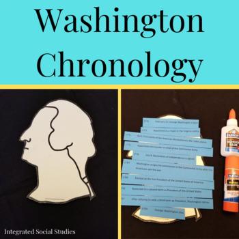 George Washington Chronology