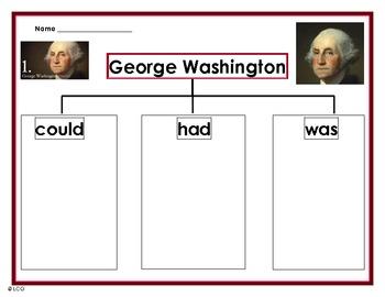 George Washington - Could/Had/Was map
