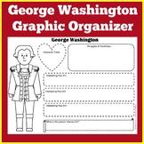 George Washington Worksheet Template