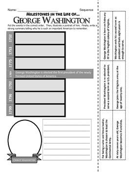 George Washington (President's Day) - Timeline