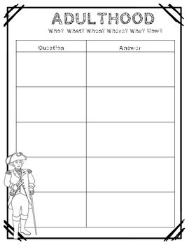 George Washington Research/Inquiry Packet