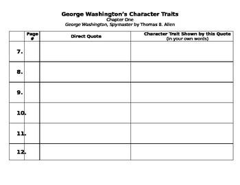 George Washington, Spymaster Chapter One Organizer