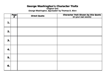 George Washington, Spymaster Chapter One Organizer