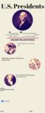 George Washington Student Infographic