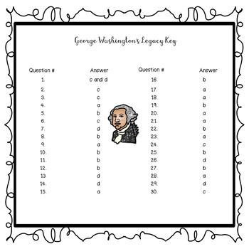 President Washington's Legacy: US History Task Cards