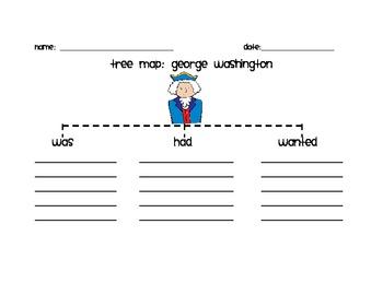 George Washington Tree Map