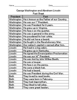 George Washington and Abraham Lincoln Quiz and Fact Sheet