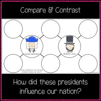 George Washington and Abraham Lincoln Research Companion (Google Classroom)