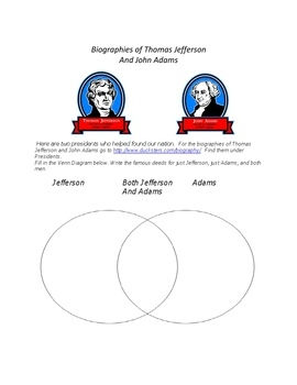 George Washington vs. Abraham Lincoln Using Ipads