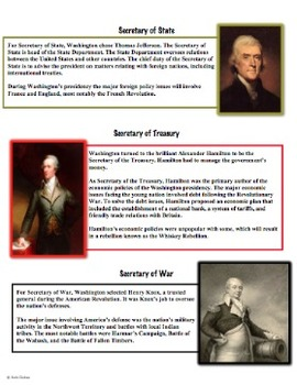 George Washington's Presidency - Precedents and the New Republic