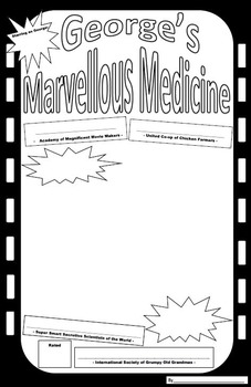 George's Marvellous (Marvelous) Medicine Movie Poster