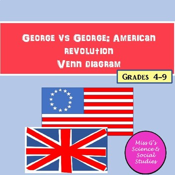 George vs George: American Revolution Venn Diagram