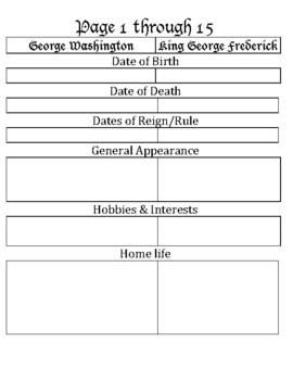 George vs. George Journal
