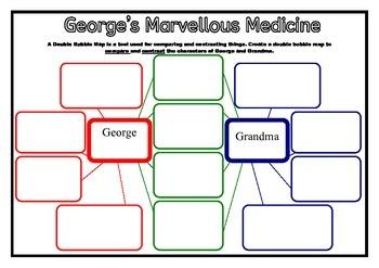 George's Marvellous Medicine Reading Activity