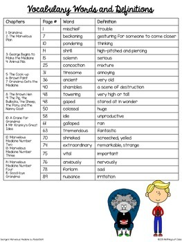 George's Marvelous Medicine: Vocabulary Words with Activities